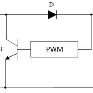 Speed Control of DC Motor Shunt & Series Electrical4U